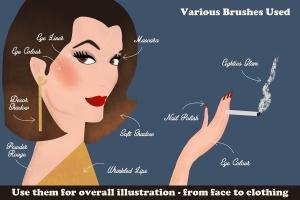 插画师必备的复古时尚美容Procreate笔刷 Beauty Brushes for Procreate插图(3)