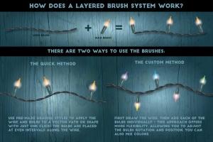 童话灯饰效果设计AI笔刷 Fairy Light Brushes插图3