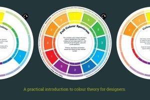设计师专用色盘对色设计工具 Colour Theory Design Tool插图2