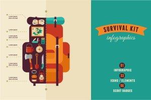 生存工具包图标和露营信息图 Survival Kit, camping infographics插图1