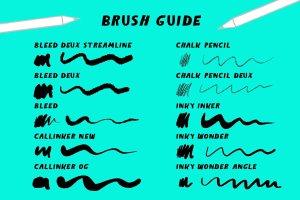 人物手绘必备Procreate笔刷 Hodge Podge Brushes for Procreate插图2